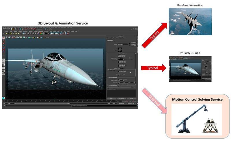 Take4D Camera Layout Pre-visuatisation